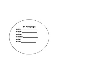 Writing Process Graphic Organizers