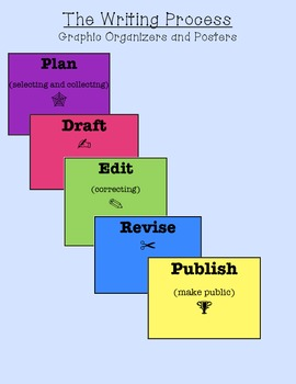Writing Process Graphic Organizers and Poster Cue Cards