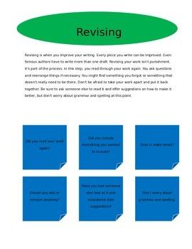Writing Process Handout