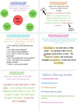 Writing Process Handout/Poster/Anchor Chart