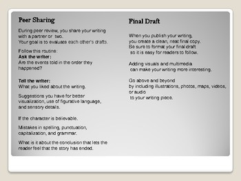Writing Process How to Booklet for Creative Writing