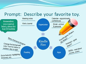 Writing Process Instructional PowerPoint Lesson - Planning Methods
