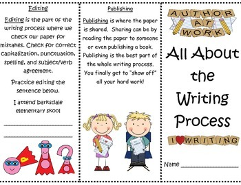 Writer's Workshop Writing Process Interactive Brochure
