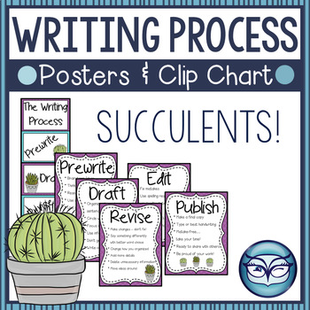 Writing Process Interactive Bulletin Board Set - Succulents