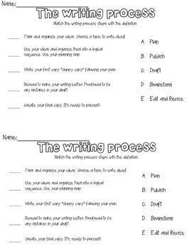Writing Process Interactive Notebook FREEBIE