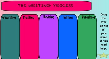 Writing Process Interactive Tracker