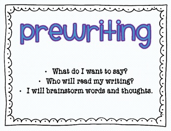 Writing Process Interactive student Board