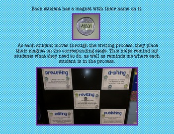 Writing Process Interactive student Board