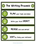 Writing Process Labels