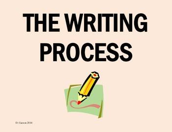 Writing Process Ladder Anchor Chart