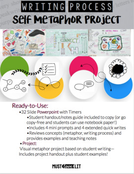 Writing Process Metaphors: Presentation, Writing Prompts, Reflection Project