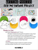 Writing Process Metaphors: Presentation, Writing Prompts,