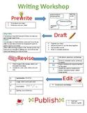 Writing Process Mini Anchor Chart