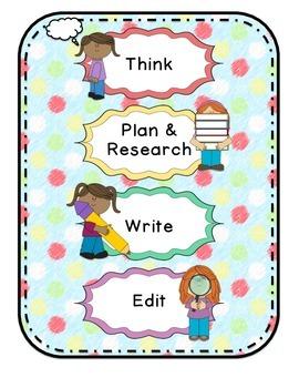 Writing Process Mini Poster