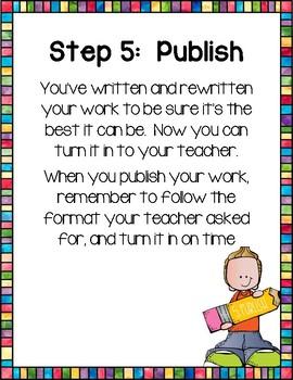 Writing Process Mini Poster Set