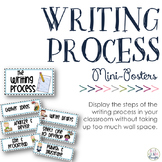 Writing Process Mini-Posters