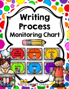 Writing Process Monitoring Chart