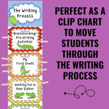 Writing Process Clip Chart - Alligator/Crocodile Theme
