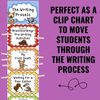 Writing Process Clip Chart - Australian Animal Theme