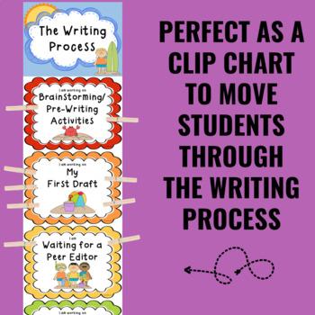 Writing Process Clip Chart - Beach Theme