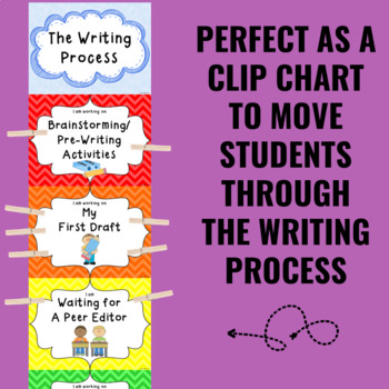 Writing Process Clip Chart - Chevron Theme