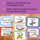Writing Process Clip Chart - Crayon Theme