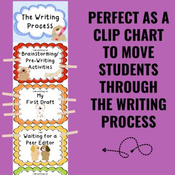 Writing Process Clip Chart - Dog Theme