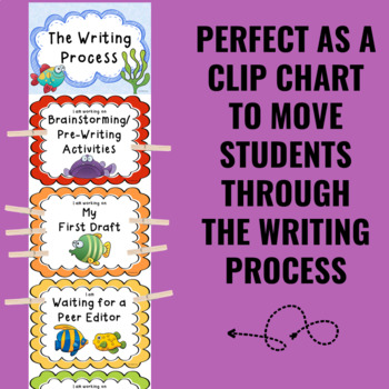 Writing Process Clip Chart - Fish Theme
