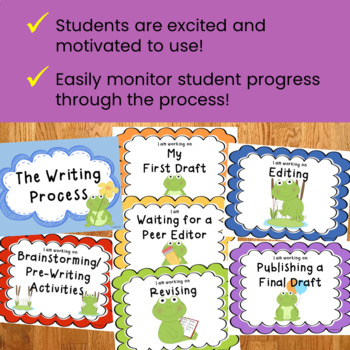 Writing Process Clip Chart - Frog Theme