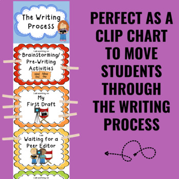 Writing Process Clip Chart - Hollywood Movie Theme