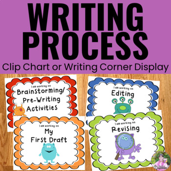 Writing Process Clip Chart - Monster Theme