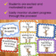 Writing Process Clip Chart - Moose Theme