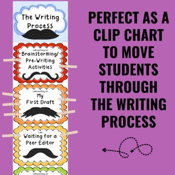 Writing Process Clip Chart - Mustache Theme