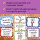 Writing Process Clip Chart - Newspaper Kids Theme