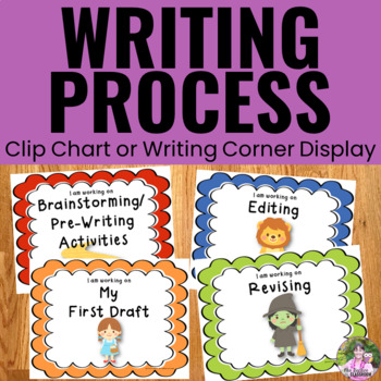 Writing Process Clip Chart - Wizard of Oz Theme
