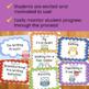 Writing Process Clip Chart - Owl Theme