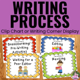 Writing Process Posters in a Rainbow Theme