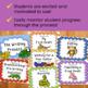 Writing Process Clip Chart - Rainforest Theme