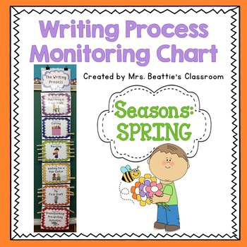 Writing Process Clip Chart - Spring Theme