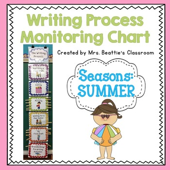 Writing Process Clip Chart - Summer Theme
