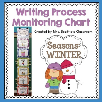 Writing Process Clip Chart - Winter Theme