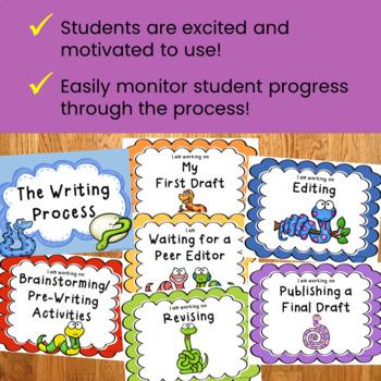 Writing Process Clip Chart - Snake Theme