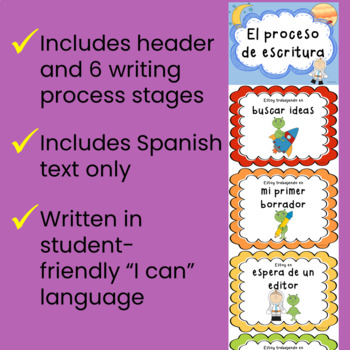 Writing Process Clip Chart ~SPANISH~ Space Theme