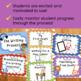 Writing Process Clip Chart - Technology Theme (with Bonus iTheme)