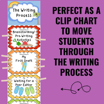 Writing Process Clip Chart - Tropical Theme