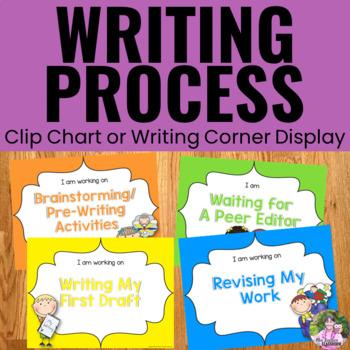 Writing Process Clip Chart - NEON Theme