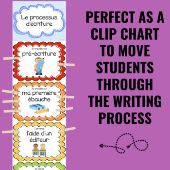 Writing Process Clip Chart ~FRENCH~