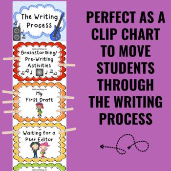Writing Process Clip Chart - Rockstar Theme