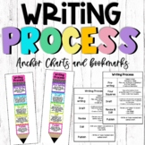 Writing Process Notebook Guide