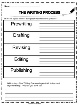 Writing Process Packet